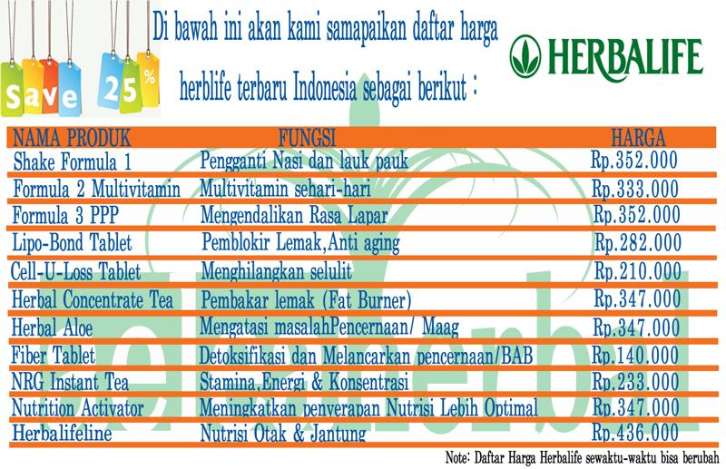 Harga Herbalife Penggemuk Badan